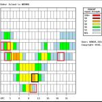K6TU propagation tool and Baker Island Dxpedition
